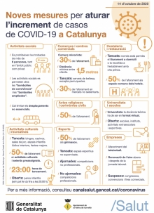 Mesures Covid-19